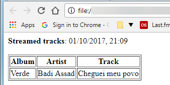 Unmatched streamed track details in the browser